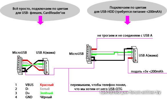 USB-OtG.jpg