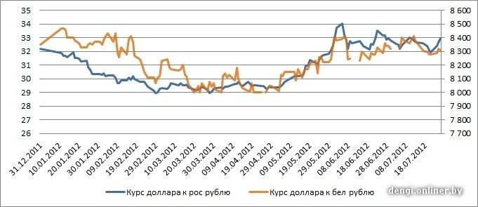 биткоин стоит в ск рублях-9