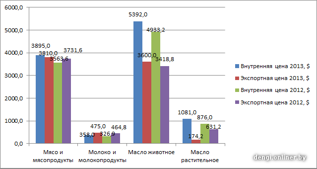 Рынок алкогольной продукции в России итоги2017