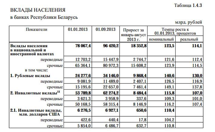 наколкам вклады в зарубежные банки процент 2016 трансляции, фото