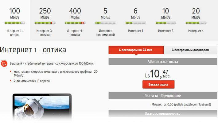 Мегалайн скорость интернета на выше 250