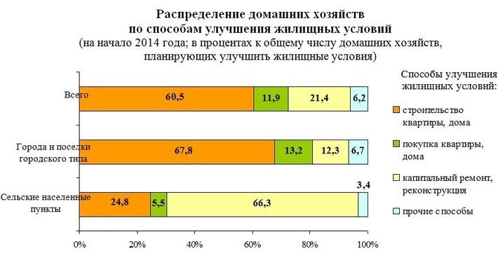 Номер очереди на улучшение жилищных условий многодетных мпб