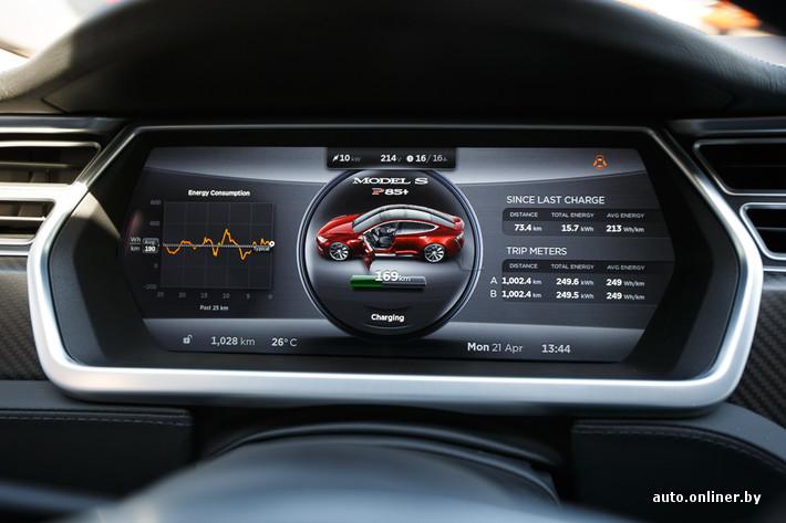 потребляемая мощность тесла автомобиль