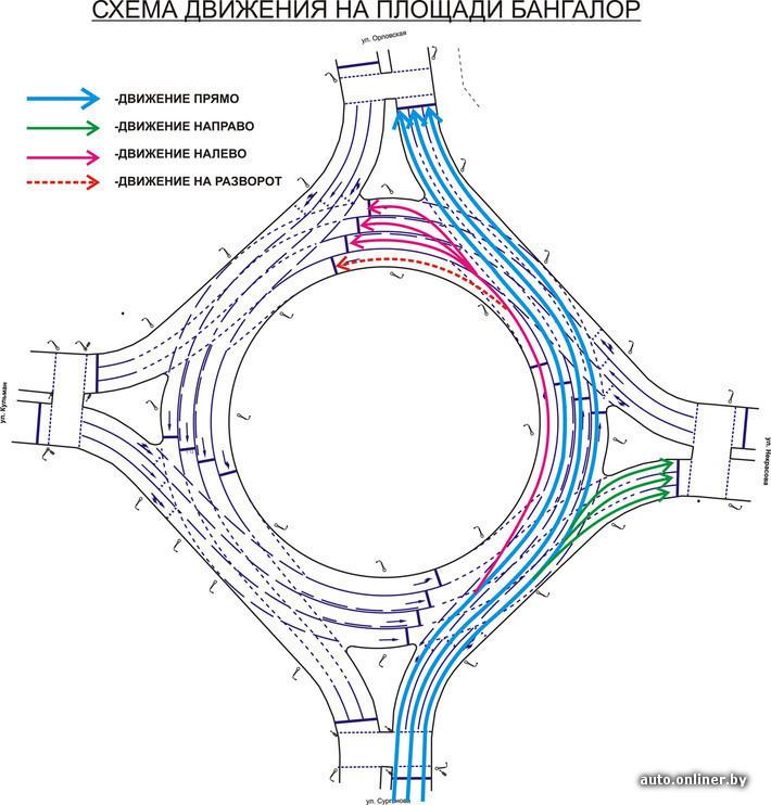 вопросы по правилам дорожного движения и знаком