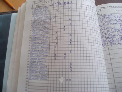 школа рыбалки с учебным классом какие нужны документы