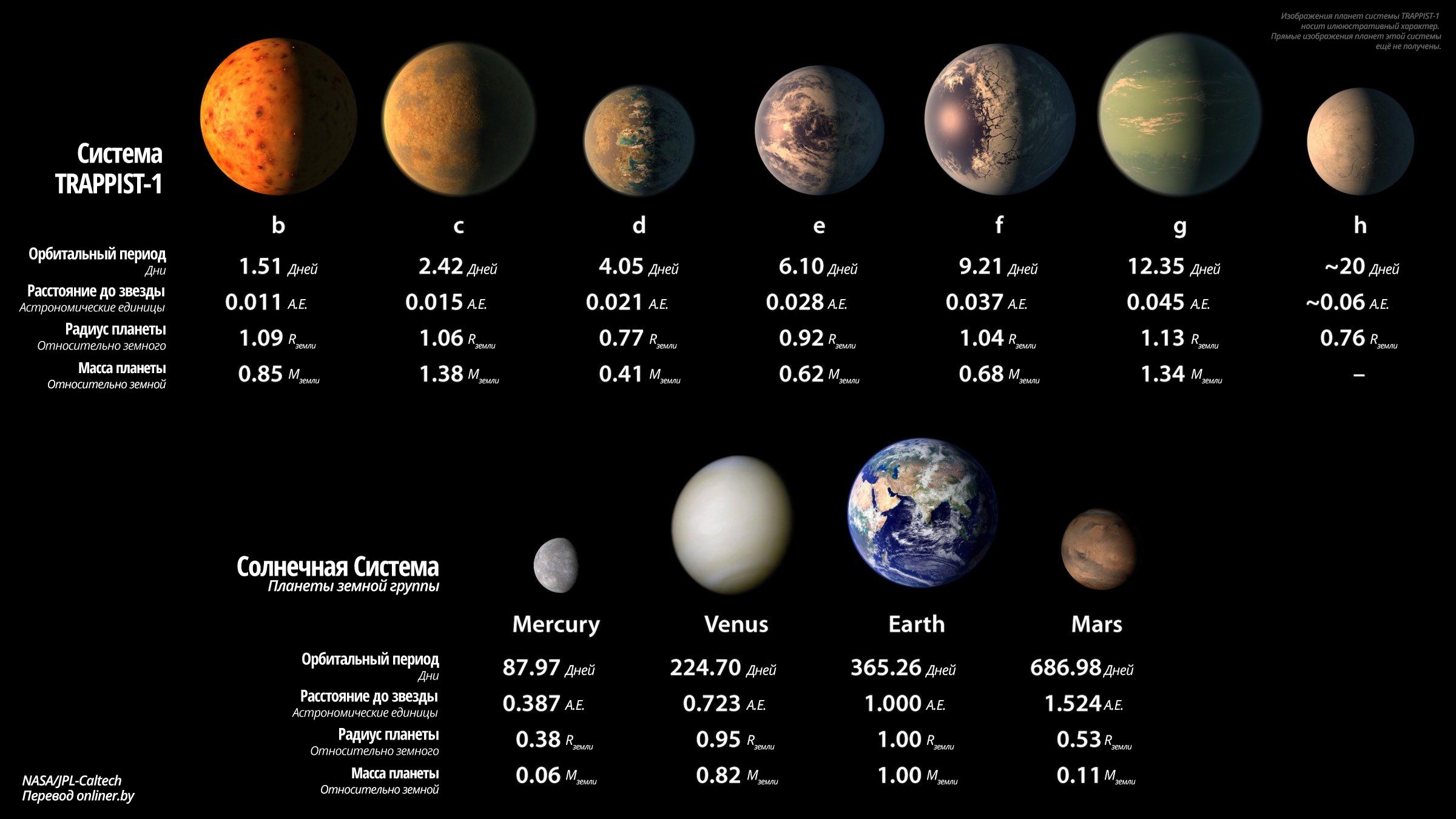 Так могли бы выглядеть планеты, открытые телескопом kepler
