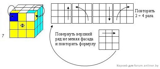 смежных сторон кубика.