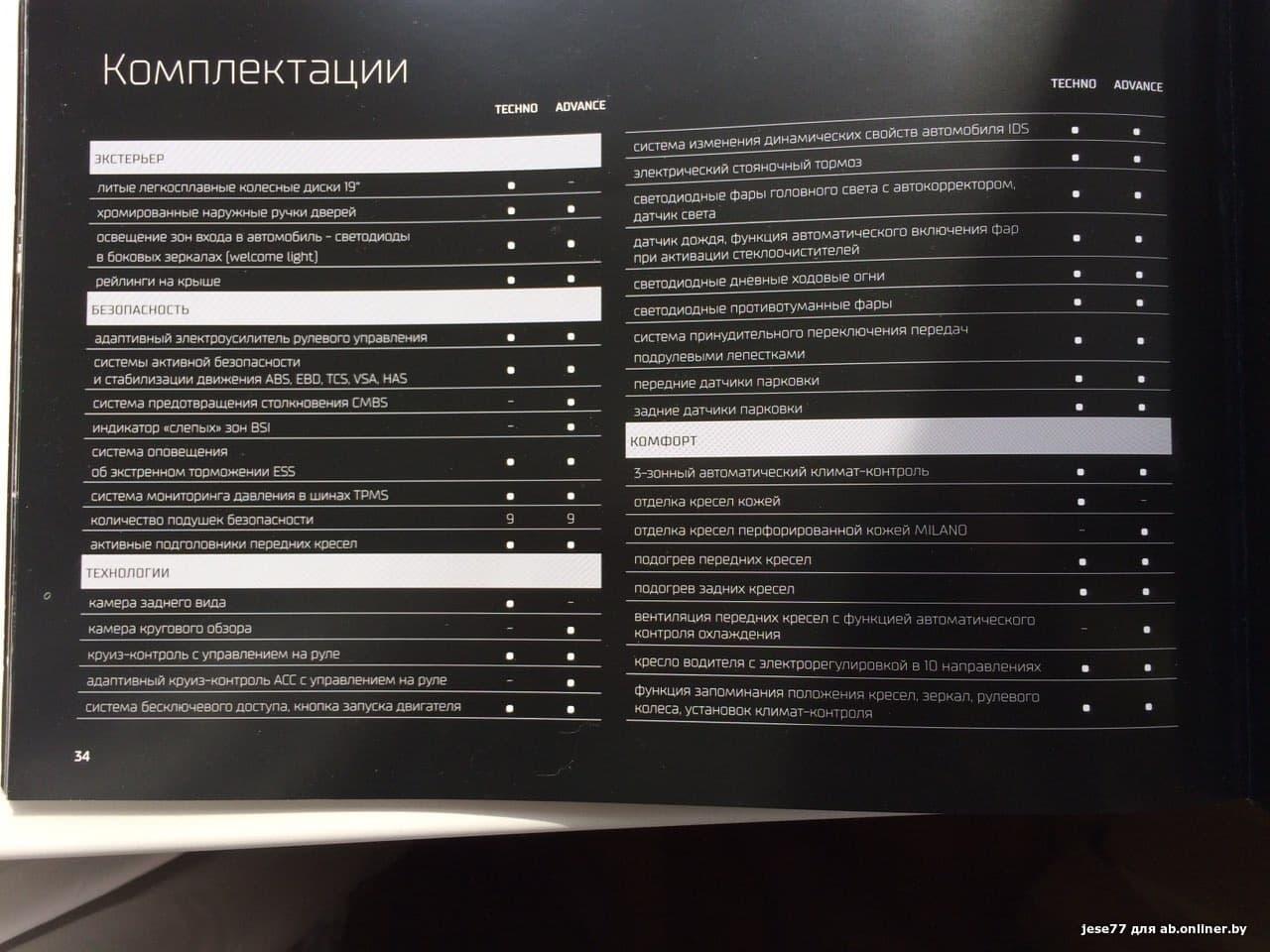 Acura MDX Techno