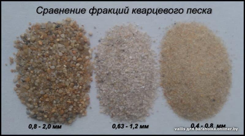 фракция песка это