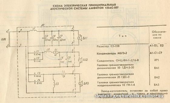 фильтры от Амфитон 25АС-027,