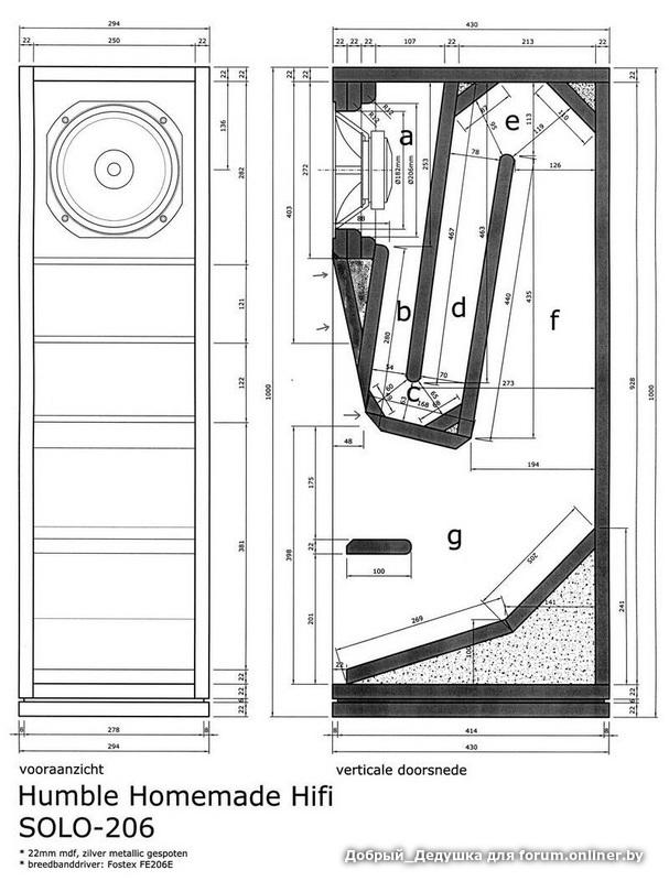 Расчёт рупорной акустики