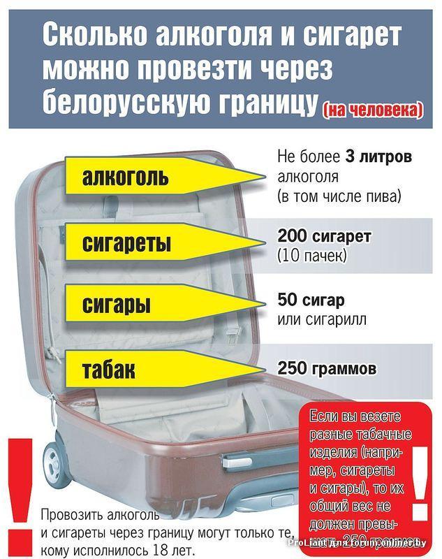 Провоз спиртного в россию