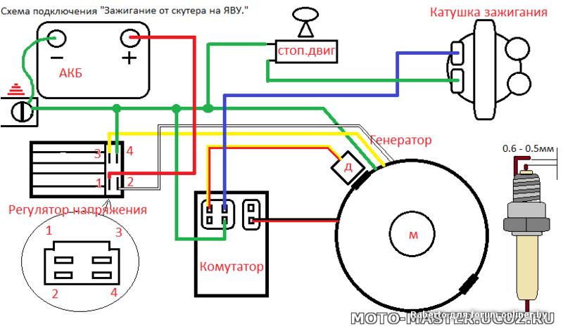 работает и без акб вопрос с генератора идет все 6 вольт  59bc76206c2b5