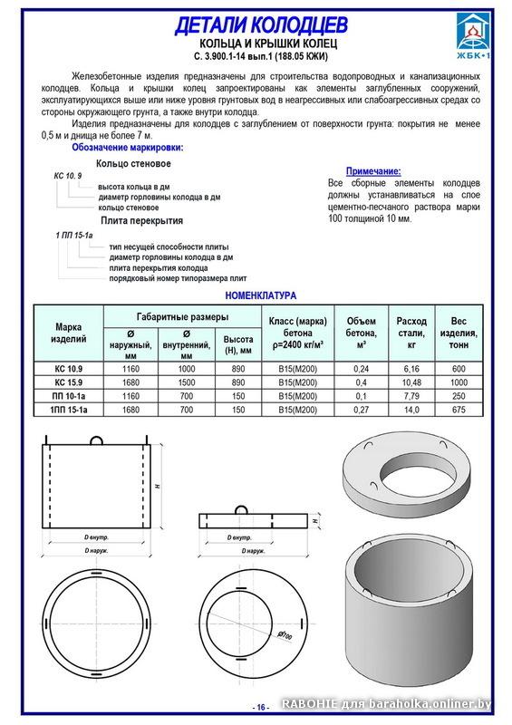 объемный вес кольца к 10 10