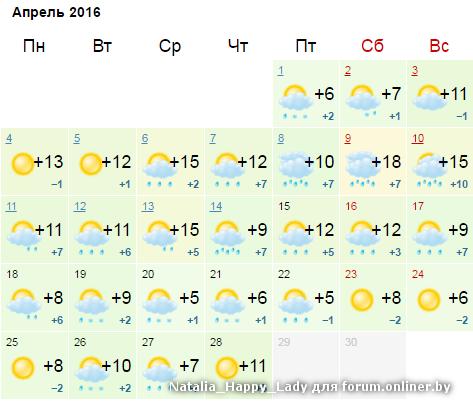 погода в алмате на апрель последовательность позволяет создать