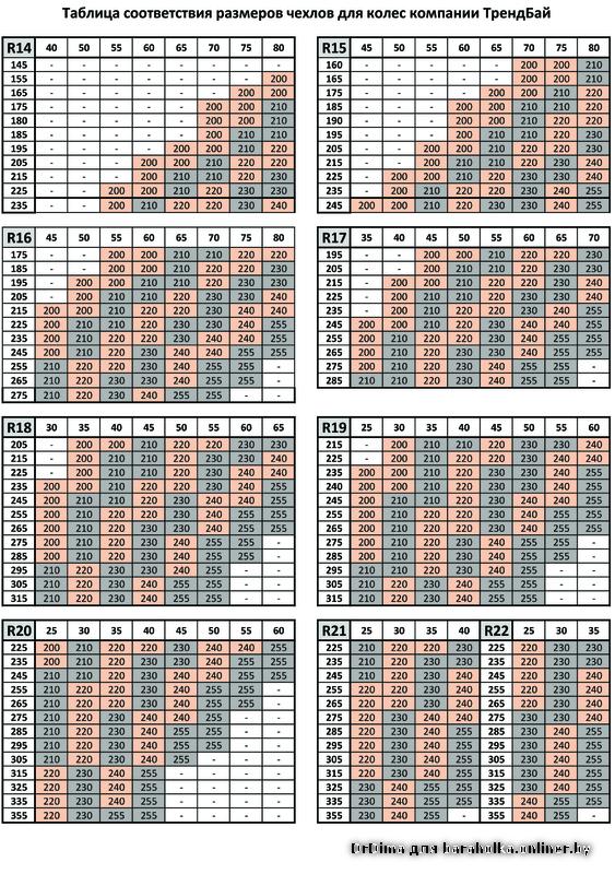 Размерная таблица чехлов.jpg