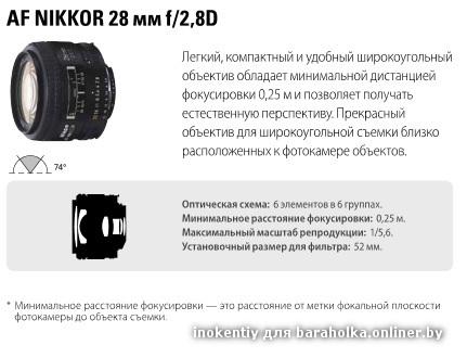 AF Nikkor 28mm f2.8D.jpg