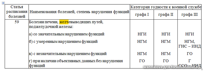 категория годности в у контрактника