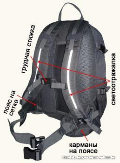 Какие другие модели еще посоветуете?  Стоит ли этот рюкзак таких денег.