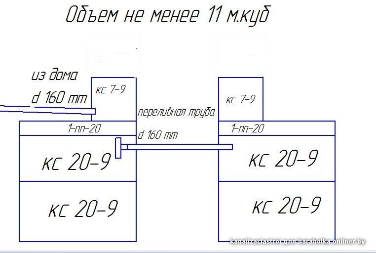 канализация смолевичи В!.jpg