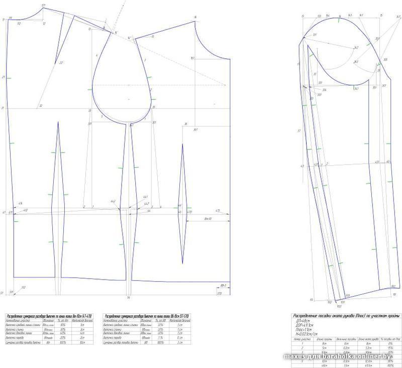 Программа для проектирования одежды компас
