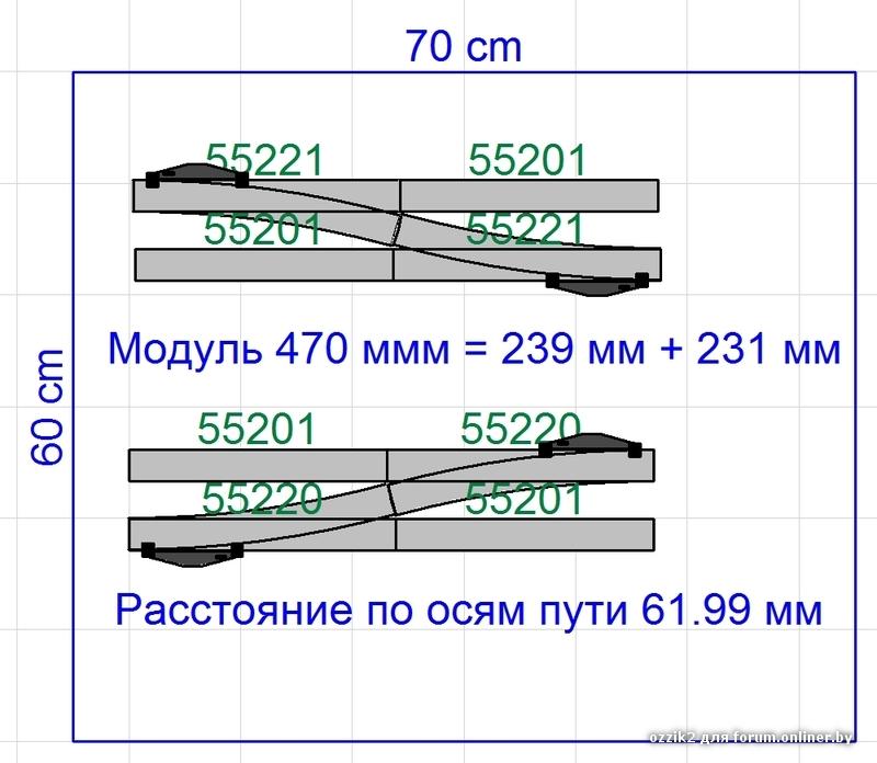 Зная рельсовую геометрию PIKO