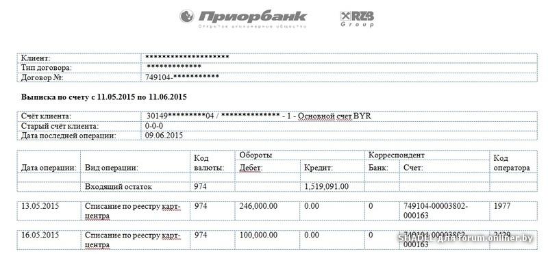 Справка на кредит белагропромбанк образец заполнения