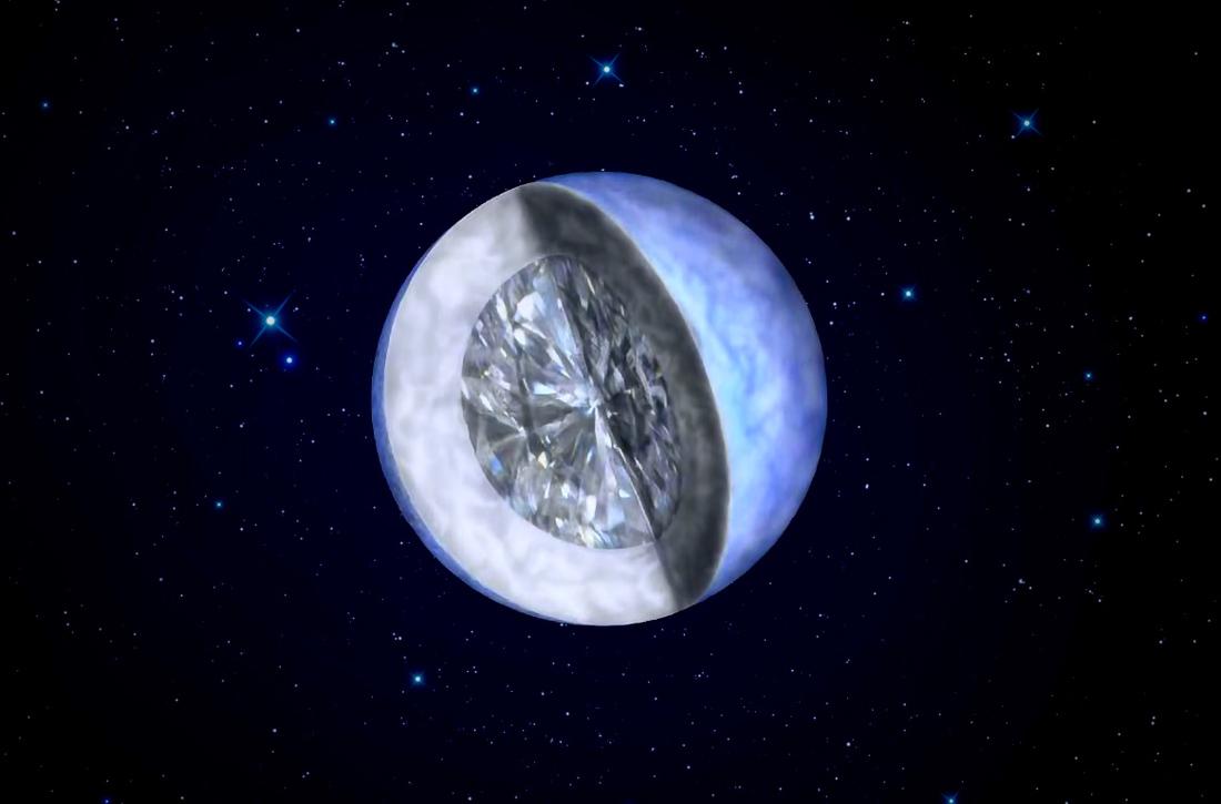 Солнце и планеты солнечной системы картинки повышенной
