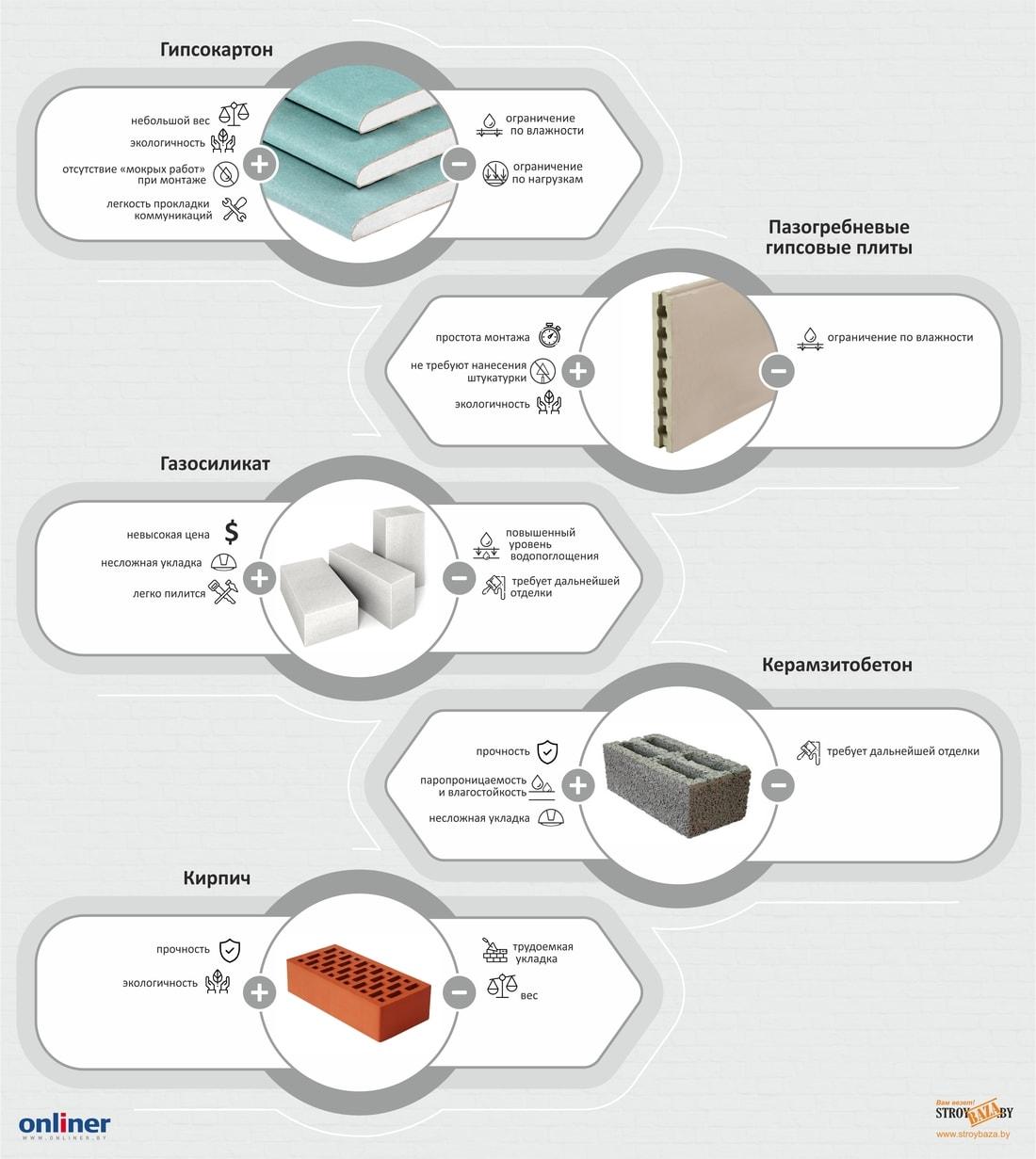Звукоизоляция керамзитобетона сверление армированного бетона