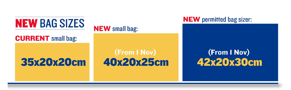 a46fade00b03 Дешевые путешествия становятся дороже. Лоукост Ryanair меняет правила  провоза ручной клади