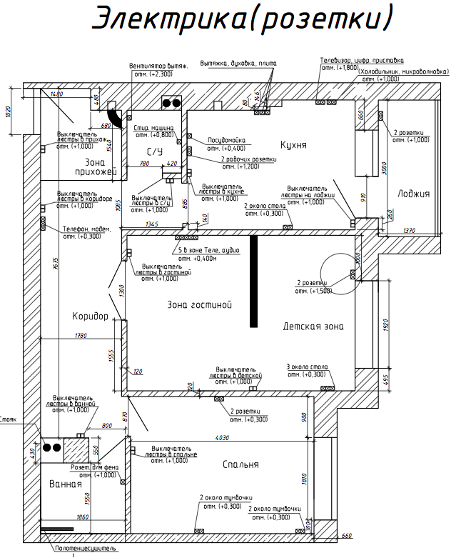 План помещения квартиры