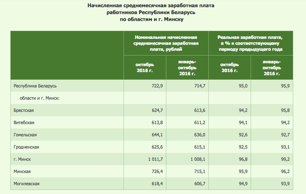 Перечислением удержанных сумм в соответствующий бюджет из зарплаты осужденных