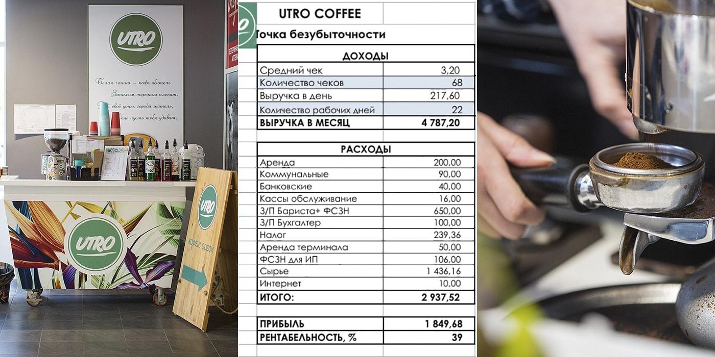 Конфликт с кофейным брендом Utro: минимум шестеро клиентов считают, что их обманули. Владельцы: «Взрослые люди не понимали, что подписывают?»(37 фото)