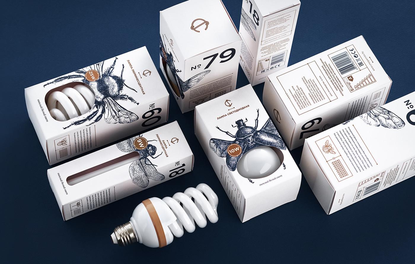 Оценка дизайна упаковки