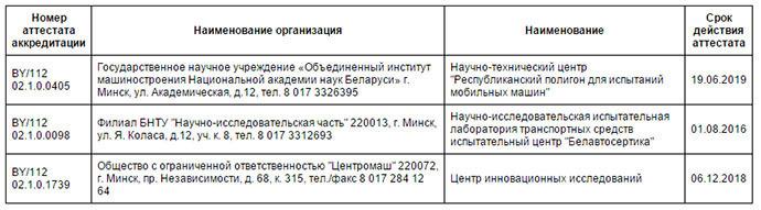 Проверка авто перед покупкой СПб. Автопроверка