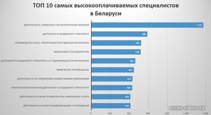 них Какая зарплата у священников в россии вот