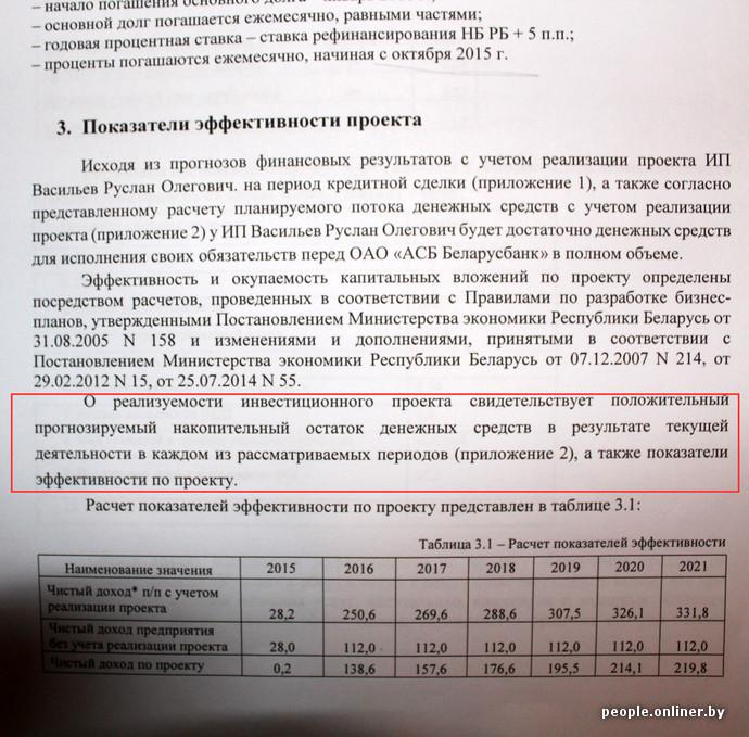 Асб беларусбанк справка для получения кредита