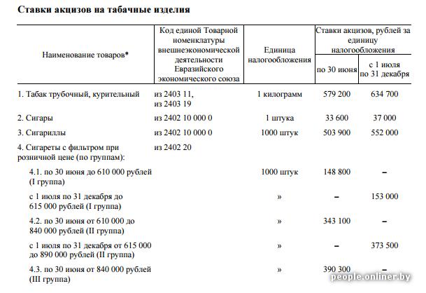 Цена на табачные изделия указ где купить жидкость для заправки электронных сигарет