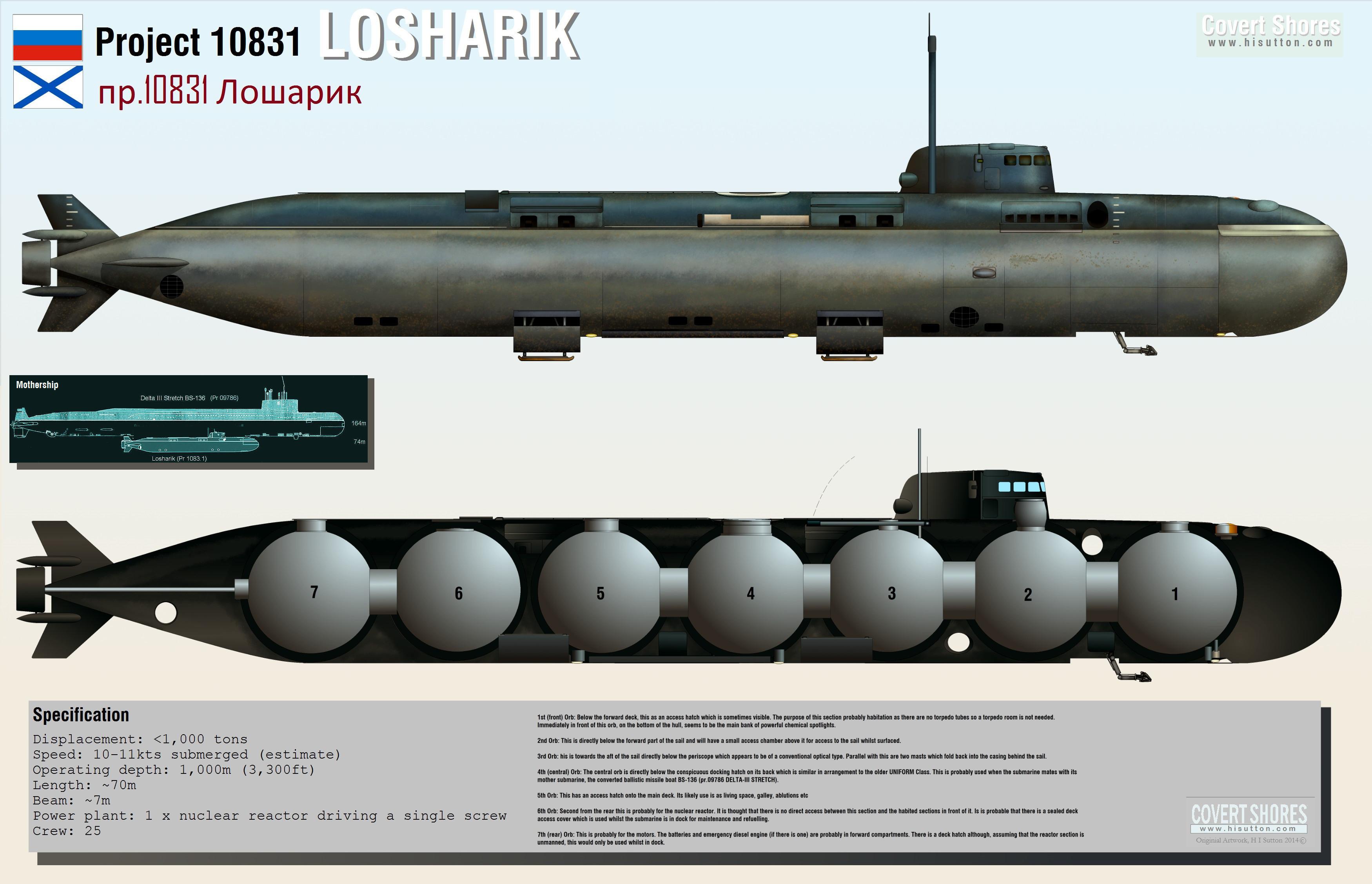 атомная лодка проект калитка
