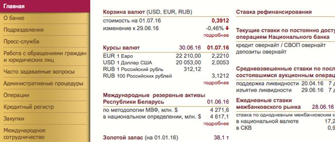 Новые курсы от Нацбанка: доллар чуть больше 2 рублей, евро — 2,3, а российский рубль и вовсе 3 копейки