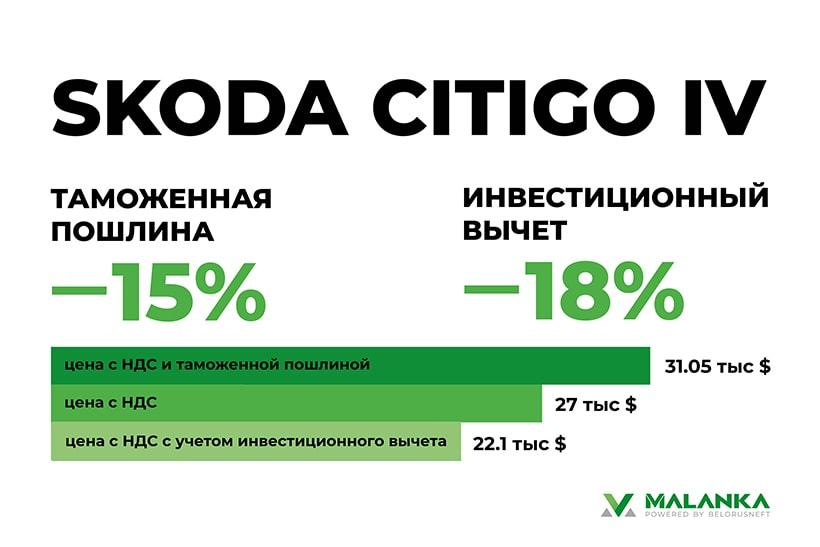 «Белоруснефть»: электромобиль будет стоить предпринимателям на 33% дешевле (таблица расчетов)